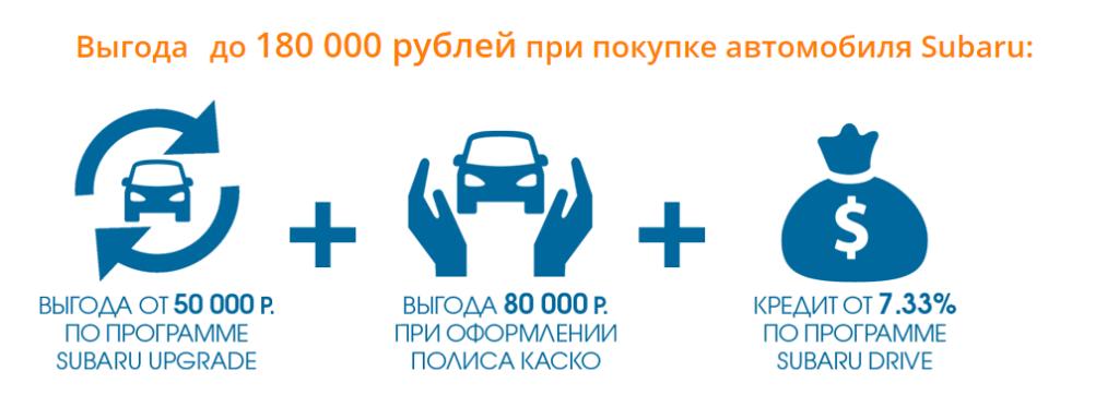 Выгода до 180 000 рублей при покупке автомобиля Subaru